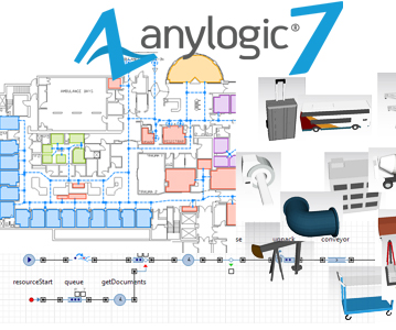 AnyLogic 7 Features