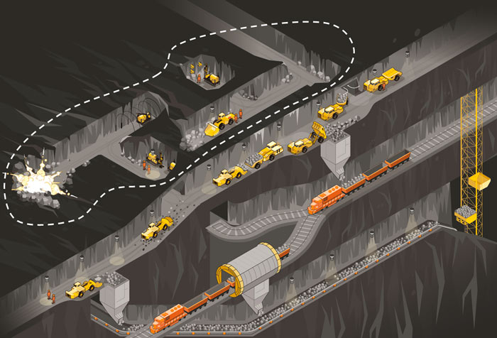 Mining process simulation
