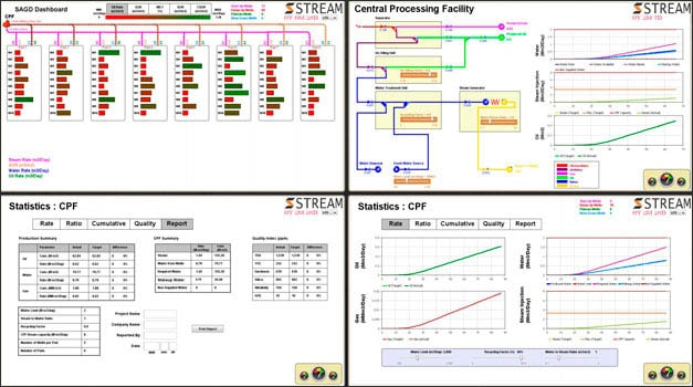 Oil Well Optimization Simulation Model - Interface