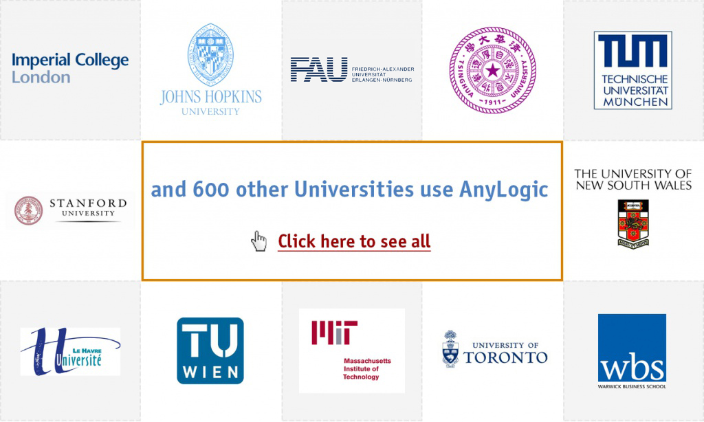 AnyLogic in Universities