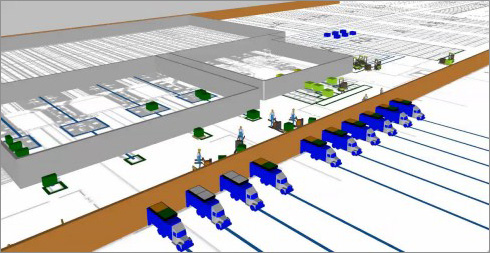 Warehouse Simulation Model Visualisation