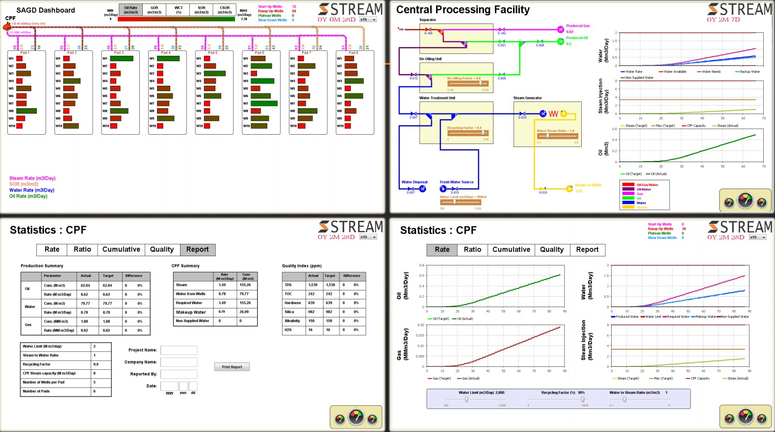 Oil Well Pad Diagram Schematic Diagrams Gas Modeling And Optimization Using Anylogic Fluid Library Simulation