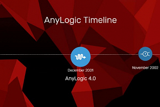 AnyLogic Timeline Intro