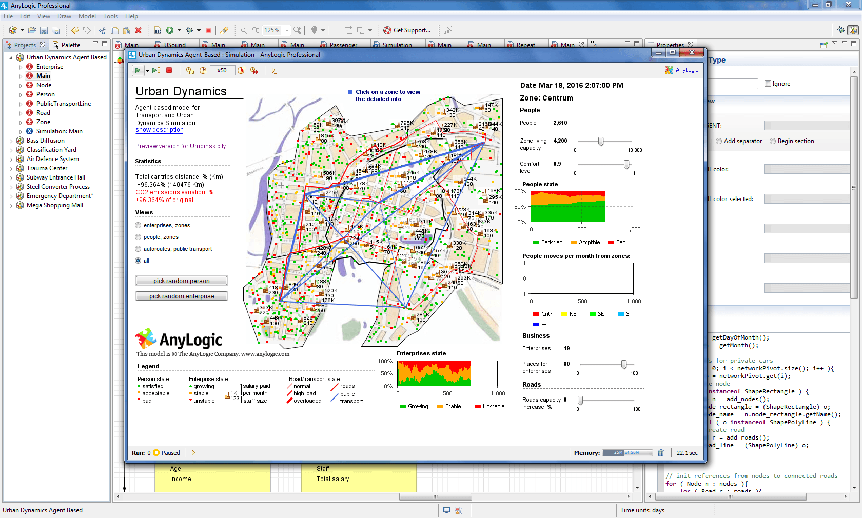 Urban Dynamics Simulation Model